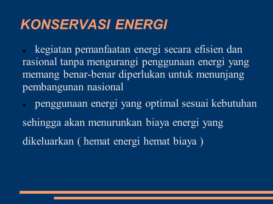 KONSERVASI ENERGI kegiatan pemanfaatan energi secara efisien dan rasional tanpa mengurangi penggunaan energi yang memang benar-benar diperlukan untuk