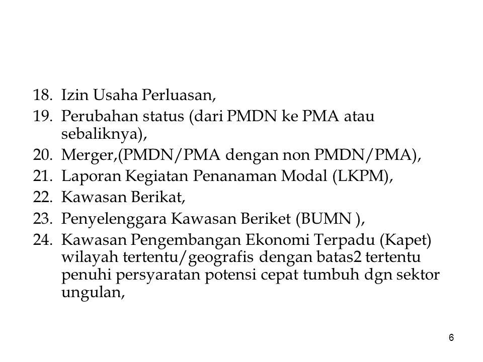 6 18.Izin Usaha Perluasan, 19.Perubahan status (dari PMDN ke PMA atau sebaliknya), 20. Merger,(PMDN/PMA dengan non PMDN/PMA), 21. Laporan Kegiatan Pen