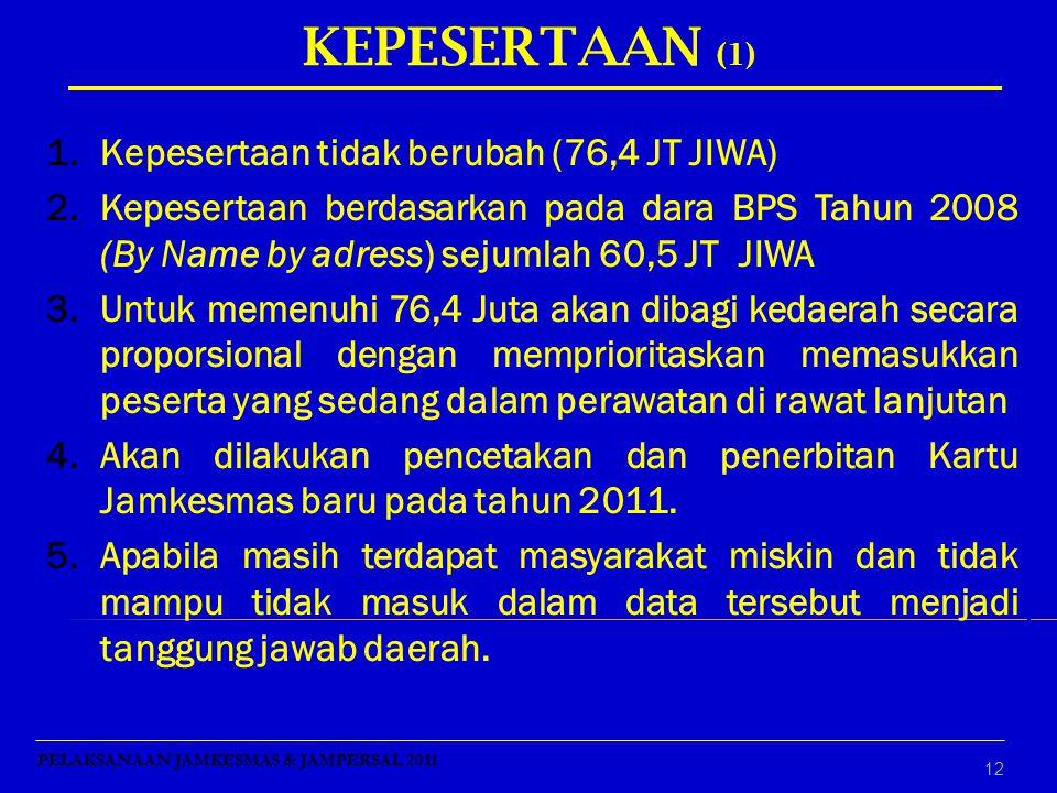 12 1.Kepesertaan tidak berubah (76,4 JT JIWA) 2.Kepesertaan berdasarkan pada dara BPS Tahun 2008 (By Name by adress) sejumlah 60,5 JT JIWA 3.Untuk mem
