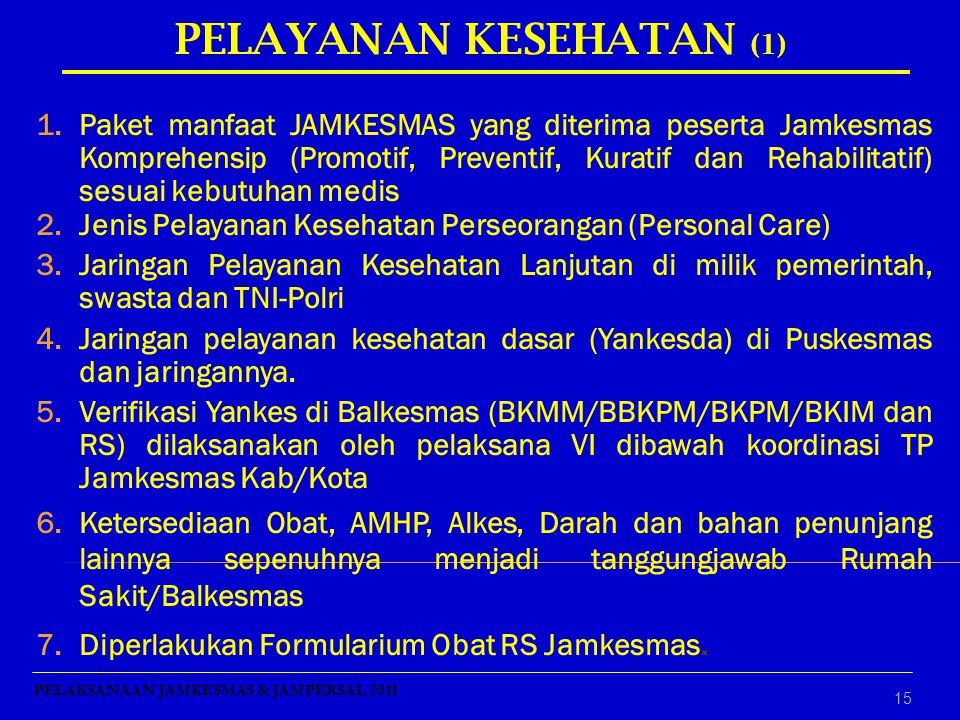 15 1.Paket manfaat JAMKESMAS yang diterima peserta Jamkesmas Komprehensip (Promotif, Preventif, Kuratif dan Rehabilitatif) sesuai kebutuhan medis 2.Je