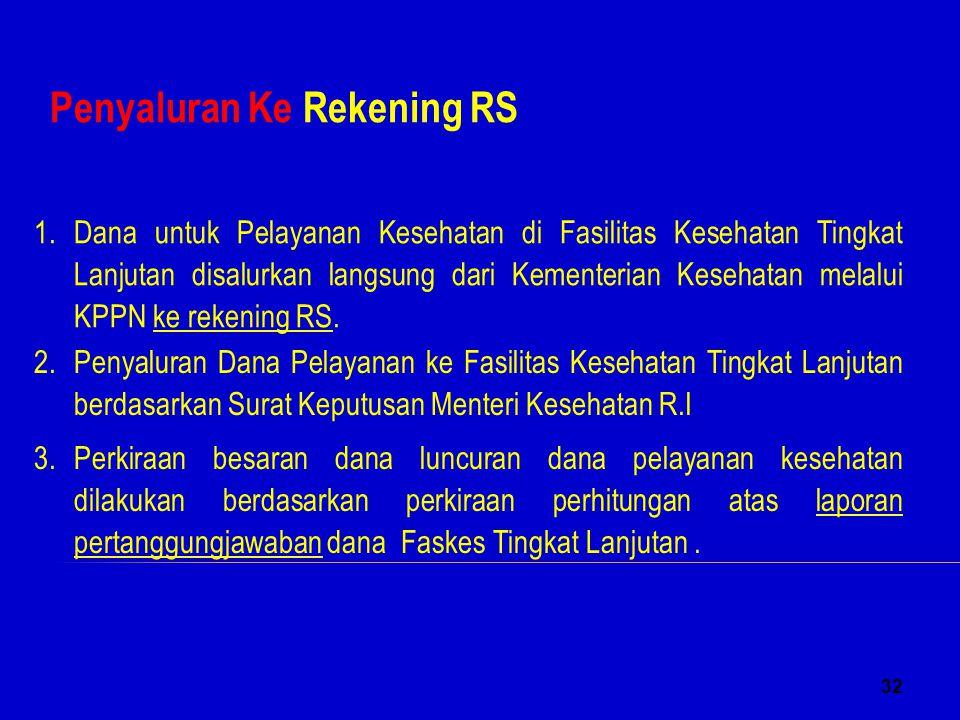 Penyaluran Ke Rekening RS 32 1.Dana untuk Pelayanan Kesehatan di Fasilitas Kesehatan Tingkat Lanjutan disalurkan langsung dari Kementerian Kesehatan m