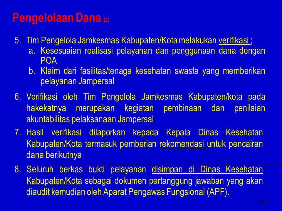 Pengelolaan Dana (2) 34 5.Tim Pengelola Jamkesmas Kabupaten/Kota melakukan verifikasi ; a.Kesesuaian realisasi pelayanan dan penggunaan dana dengan PO