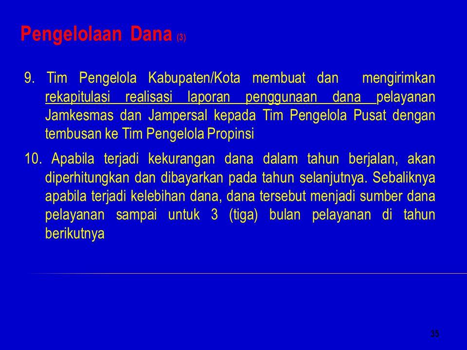 Pengelolaan Dana (3) 35 9. Tim Pengelola Kabupaten/Kota membuat dan mengirimkan rekapitulasi realisasi laporan penggunaan dana pelayanan Jamkesmas dan