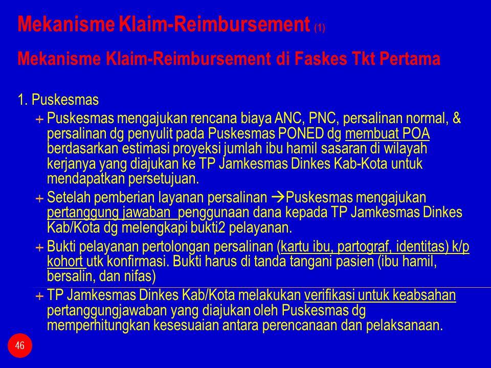 Mekanisme Klaim-Reimbursement (1) Mekanisme Klaim-Reimbursement di Faskes Tkt Pertama 1. Puskesmas  Puskesmas mengajukan rencana biaya ANC, PNC, pers