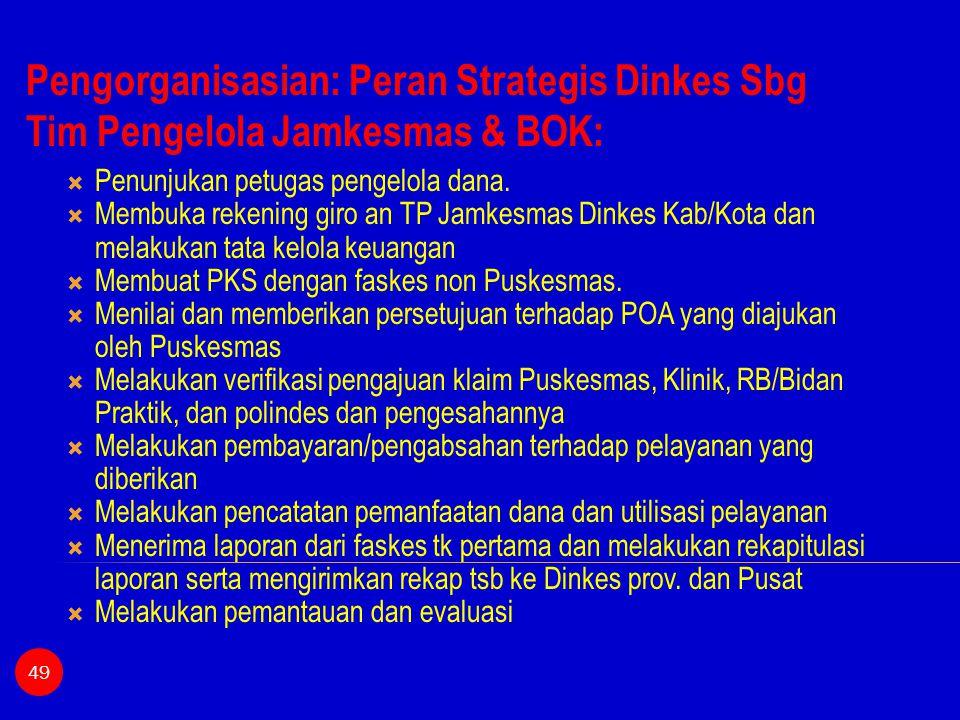  Penunjukan petugas pengelola dana.  Membuka rekening giro an TP Jamkesmas Dinkes Kab/Kota dan melakukan tata kelola keuangan  Membuat PKS dengan f