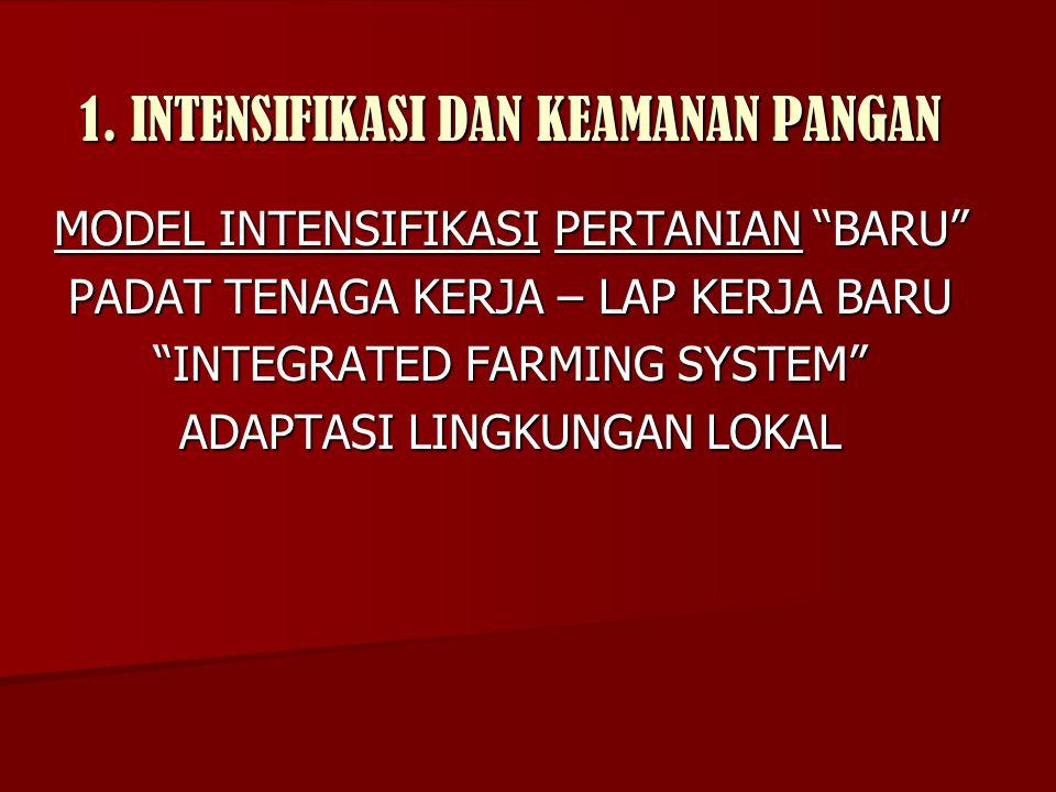"1. INTENSIFIKASI DAN KEAMANAN PANGAN MODEL INTENSIFIKASI PERTANIAN ""BARU"" PADAT TENAGA KERJA – LAP KERJA BARU ""INTEGRATED FARMING SYSTEM"" ADAPTASI LIN"