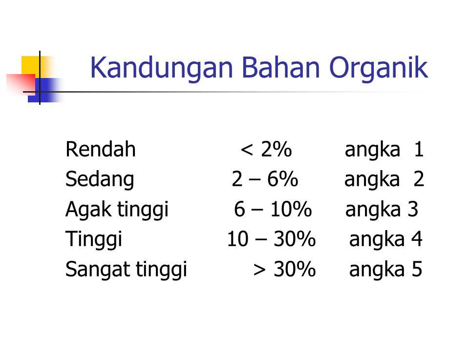 Kandungan Bahan Organik Rendah < 2% angka 1 Sedang 2 – 6% angka 2 Agak tinggi 6 – 10% angka 3 Tinggi 10 – 30% angka 4 Sangat tinggi > 30% angka 5