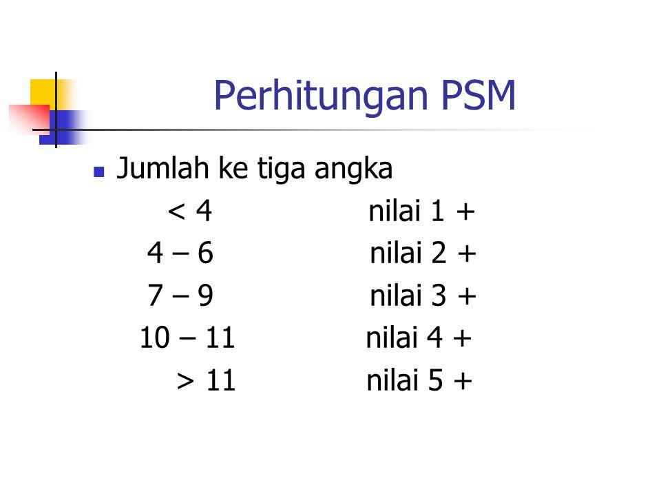 Perhitungan PSM Jumlah ke tiga angka < 4 nilai 1 + 4 – 6 nilai 2 + 7 – 9 nilai 3 + 10 – 11 nilai 4 + > 11 nilai 5 +