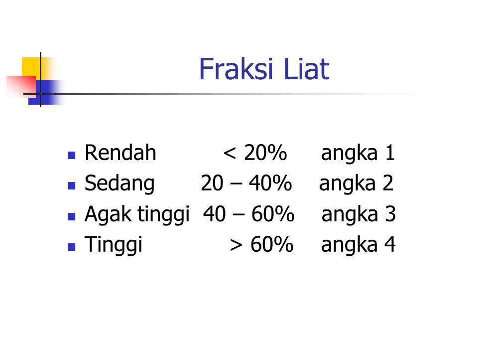 Fraksi Liat Rendah < 20% angka 1 Sedang 20 – 40% angka 2 Agak tinggi 40 – 60% angka 3 Tinggi > 60% angka 4