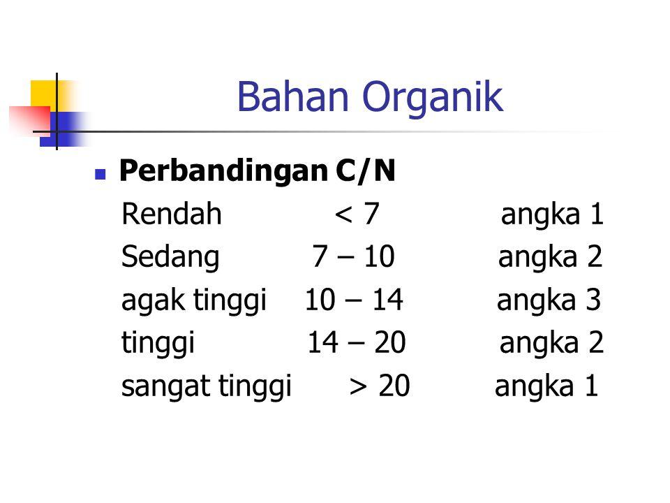 Bahan Organik Perbandingan C/N Rendah < 7 angka 1 Sedang 7 – 10 angka 2 agak tinggi 10 – 14 angka 3 tinggi 14 – 20 angka 2 sangat tinggi > 20 angka 1