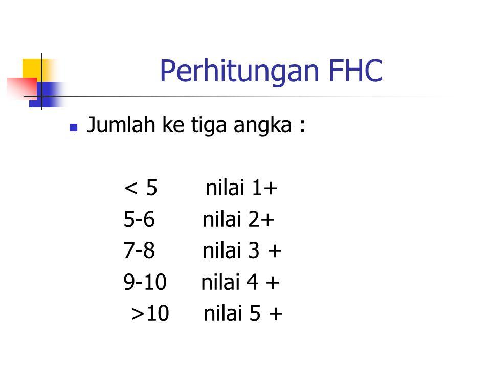 Perhitungan FHC Jumlah ke tiga angka : < 5 nilai 1+ 5-6 nilai 2+ 7-8 nilai 3 + 9-10 nilai 4 + >10 nilai 5 +