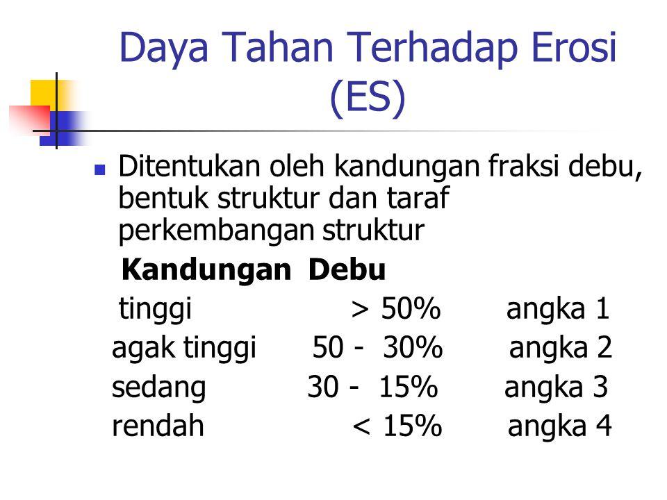 Daya Tahan Terhadap Erosi (ES) Ditentukan oleh kandungan fraksi debu, bentuk struktur dan taraf perkembangan struktur Kandungan Debu tinggi > 50% angka 1 agak tinggi 50 - 30% angka 2 sedang 30 - 15% angka 3 rendah < 15% angka 4