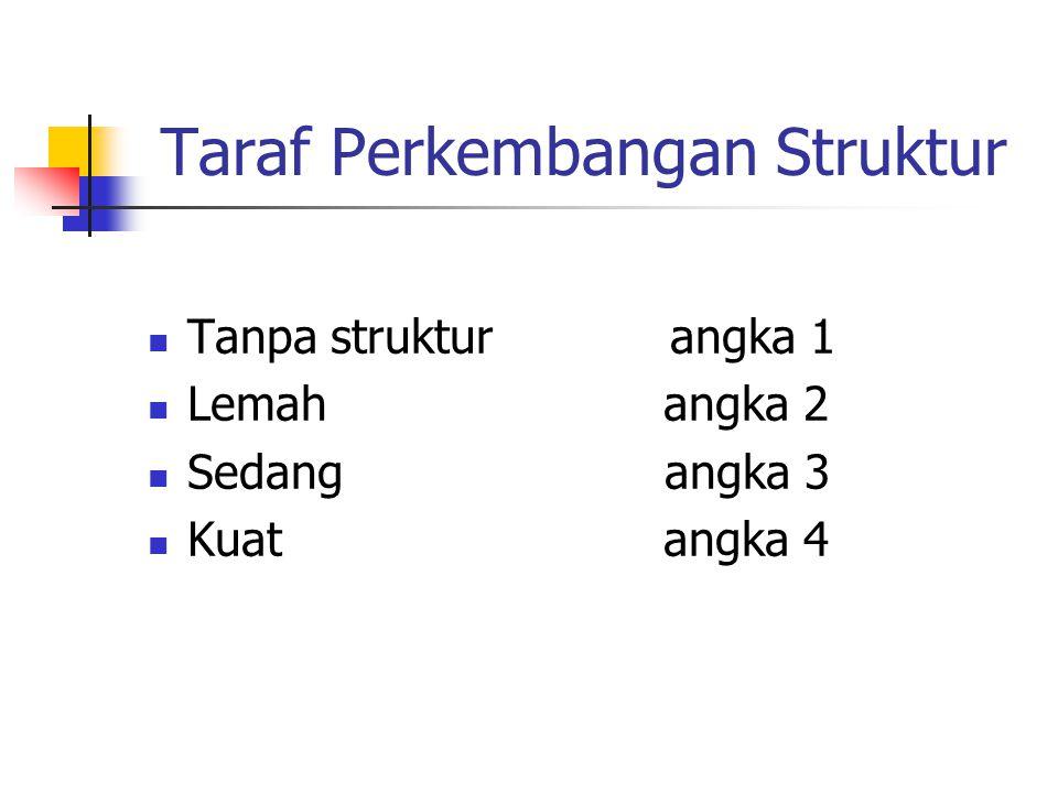 Taraf Perkembangan Struktur Tanpa struktur angka 1 Lemah angka 2 Sedang angka 3 Kuat angka 4