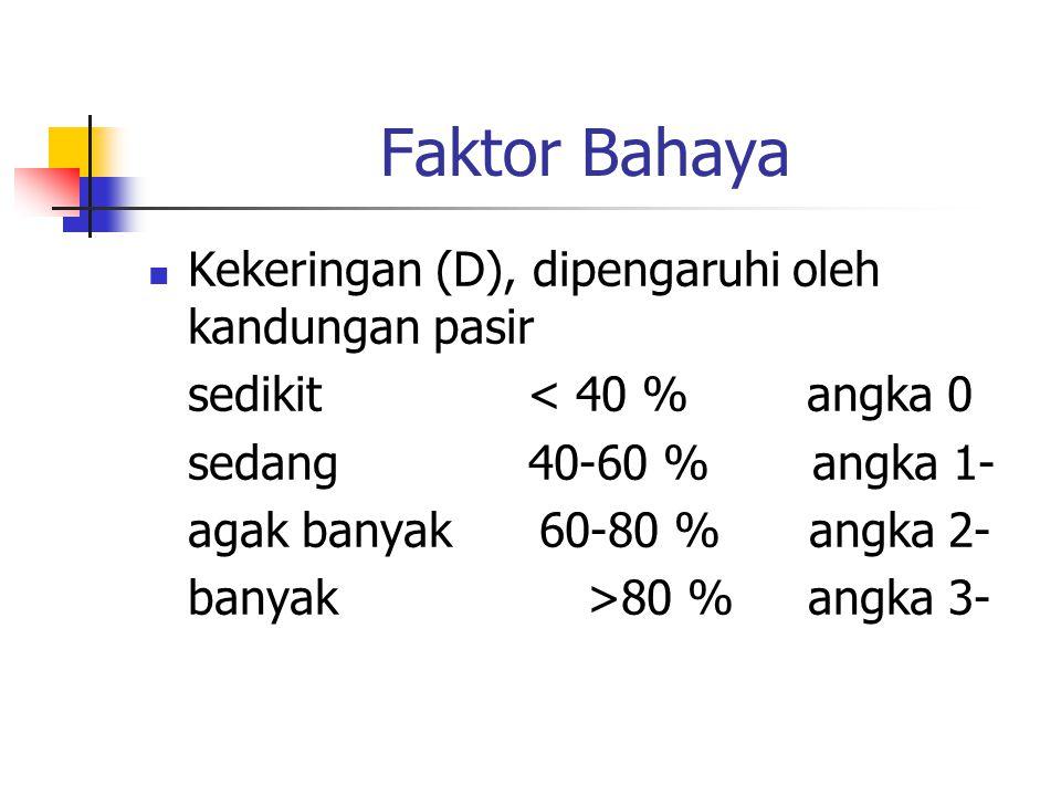Faktor Bahaya Kekeringan (D), dipengaruhi oleh kandungan pasir sedikit < 40 % angka 0 sedang 40-60 % angka 1- agak banyak 60-80 % angka 2- banyak >80 % angka 3-