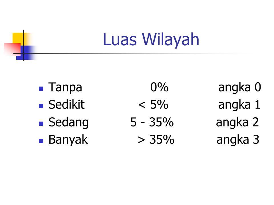 Luas Wilayah Tanpa 0% angka 0 Sedikit < 5% angka 1 Sedang 5 - 35% angka 2 Banyak > 35% angka 3