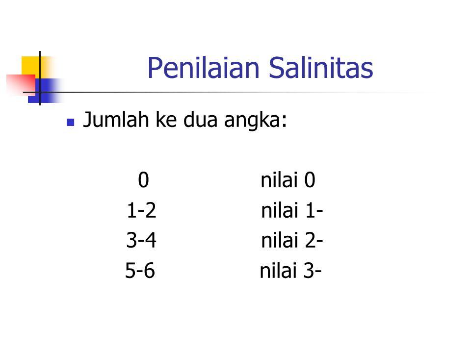 Penilaian Salinitas Jumlah ke dua angka: 0 nilai 0 1-2 nilai 1- 3-4 nilai 2- 5-6 nilai 3-