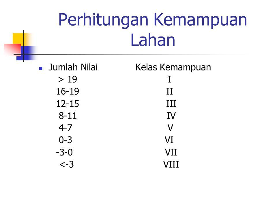 Perhitungan Kemampuan Lahan Jumlah Nilai Kelas Kemampuan > 19 I 16-19 II 12-15 III 8-11 IV 4-7 V 0-3 VI -3-0 VII <-3 VIII
