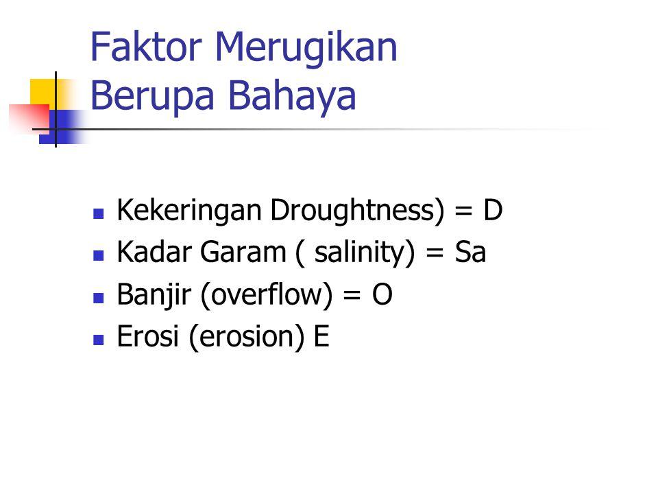Faktor Merugikan Berupa Bahaya Kekeringan Droughtness) = D Kadar Garam ( salinity) = Sa Banjir (overflow) = O Erosi (erosion) E