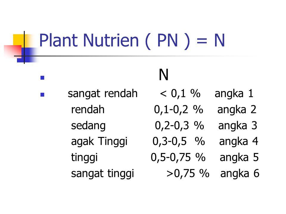 Plant Nutrien ( PN ) = N N sangat rendah < 0,1 % angka 1 rendah 0,1-0,2 % angka 2 sedang 0,2-0,3 % angka 3 agak Tinggi 0,3-0,5 % angka 4 tinggi 0,5-0,75 % angka 5 sangat tinggi >0,75 % angka 6