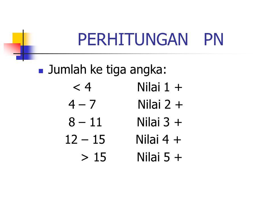 PERHITUNGAN PN Jumlah ke tiga angka: < 4 Nilai 1 + 4 – 7 Nilai 2 + 8 – 11 Nilai 3 + 12 – 15 Nilai 4 + > 15 Nilai 5 +