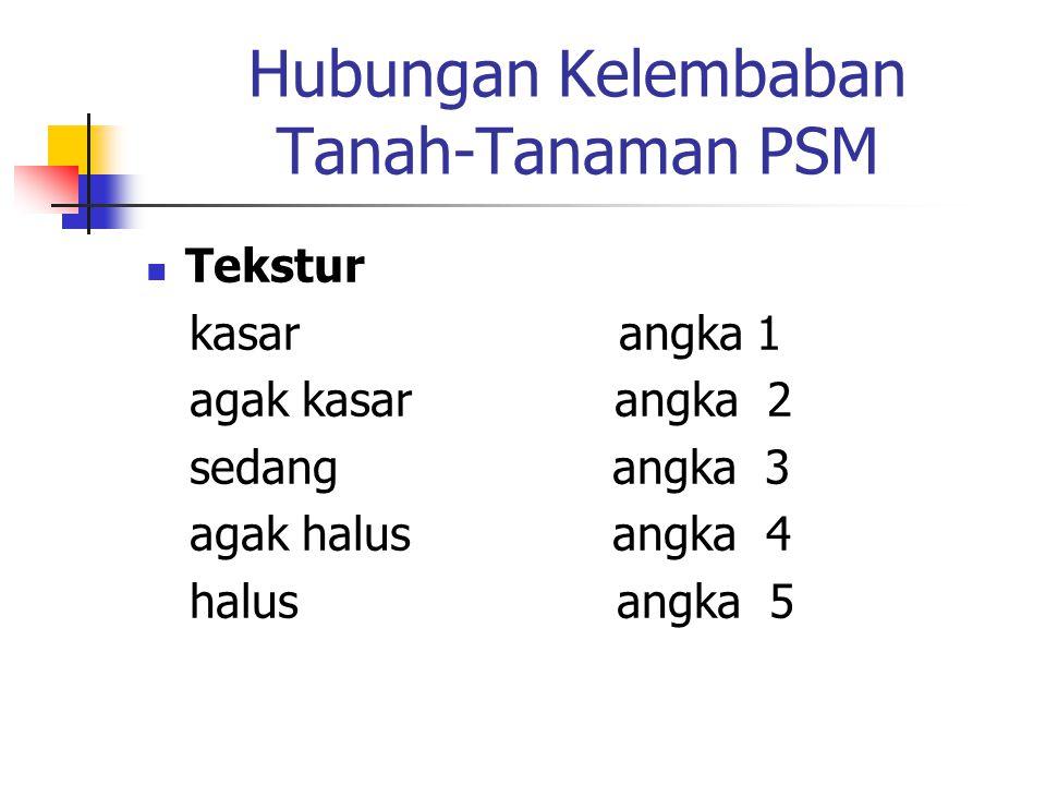 Hubungan Kelembaban Tanah-Tanaman PSM Tekstur kasar angka 1 agak kasar angka 2 sedang angka 3 agak halus angka 4 halus angka 5
