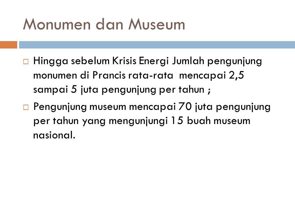 Monumen dan Museum  Hingga sebelum Krisis Energi Jumlah pengunjung monumen di Prancis rata-rata mencapai 2,5 sampai 5 juta pengunjung per tahun ;  Pengunjung museum mencapai 70 juta pengunjung per tahun yang mengunjungi 15 buah museum nasional.