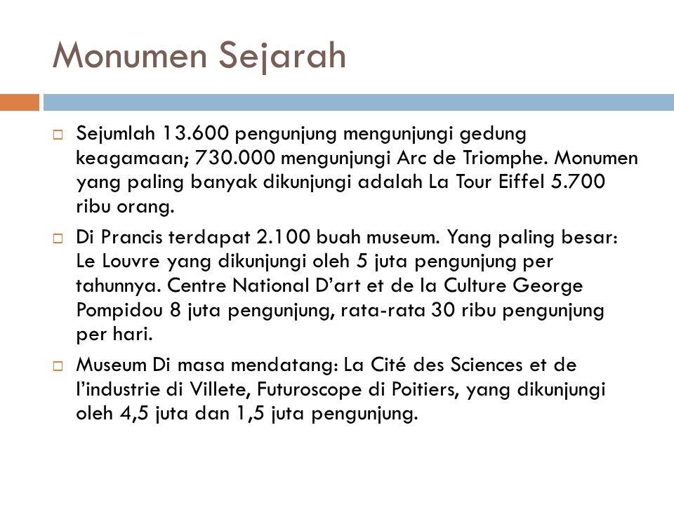 Monumen Sejarah  Sejumlah 13.600 pengunjung mengunjungi gedung keagamaan; 730.000 mengunjungi Arc de Triomphe.
