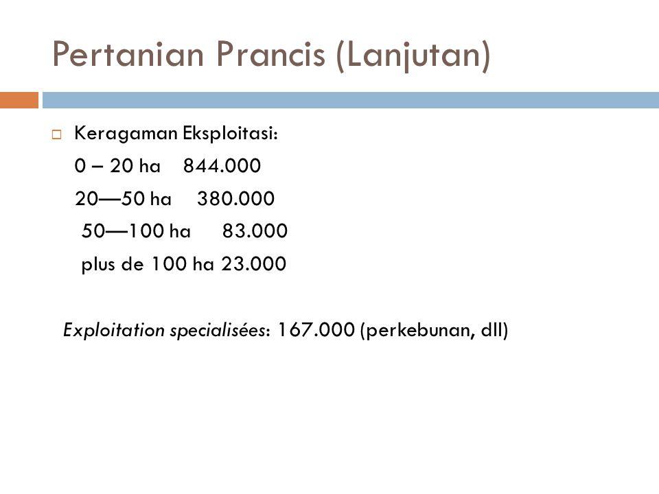 Pertanian Prancis (Lanjutan)  Keragaman Eksploitasi: 0 – 20 ha844.000 20—50 ha 380.000 50—100 ha 83.000 plus de 100 ha 23.000 Exploitation specialisées: 167.000 (perkebunan, dll)