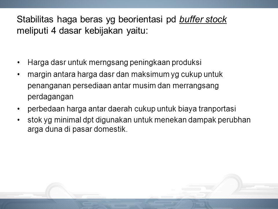 Stabilitas haga beras yg beorientasi pd buffer stock meliputi 4 dasar kebijakan yaitu: Harga dasr untuk merngsang peningkaan produksi margin antara ha
