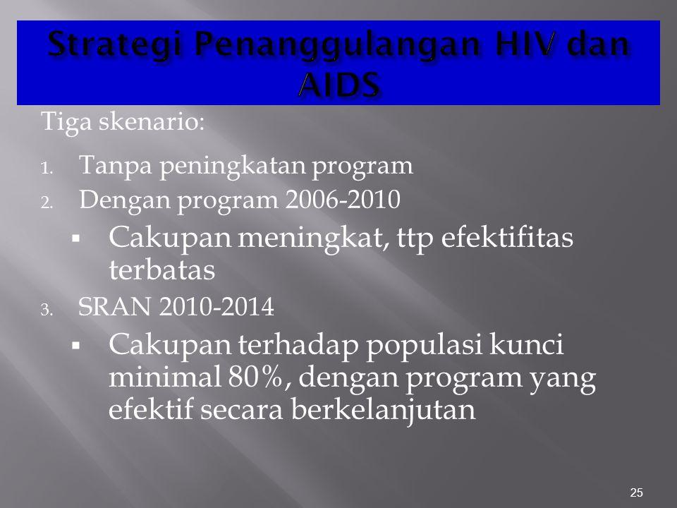 Instruksi Presiden Nomor 3 Tahun 2010, Pencapaian Tujuan MDGs Untuk memfokuskan pelaksanaan pembangunan yang berkeadilan maka Presiden RI mengeluarkan