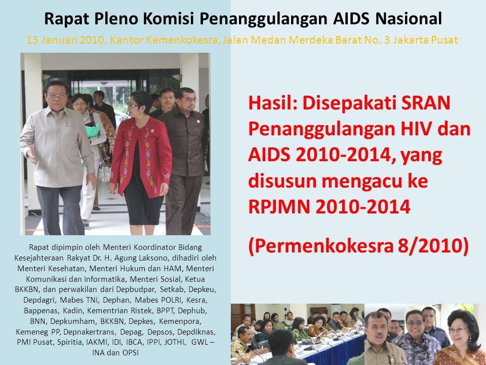 WPS LSL Penasun Pelanggan Pasangan Intim Lo-Risk Men 2020 2025 #Infeksi Baru HIV Tahunan 97,50 8