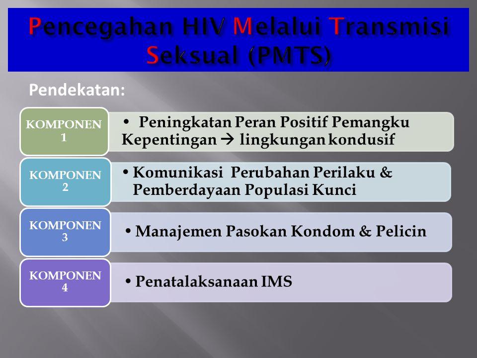 - Mencegah IMS dan HIV-AIDS (Penggunaan Kondom yang Konsisten) - Mengobati IMS - Perubahan Perilaku