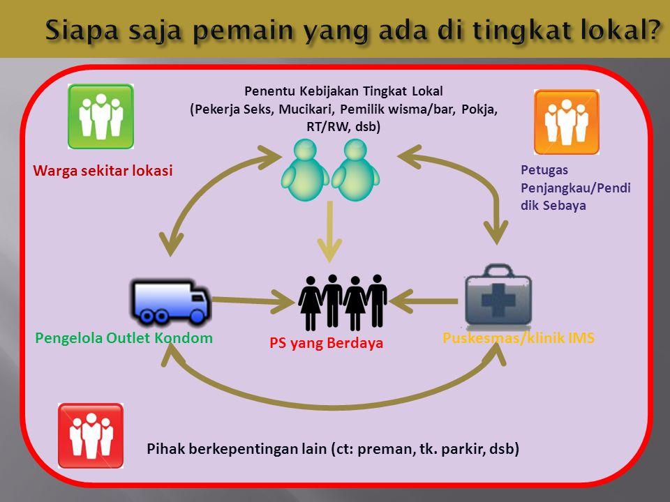 PPB / Pengob IMS SELALU harus dg konseling penggunaan KONDOM 1.