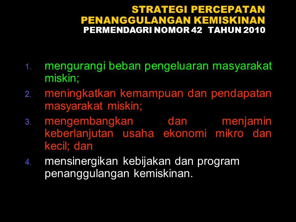 STRATEGI PERCEPATAN PENANGGULANGAN KEMISKINAN PERMENDAGRI NOMOR 42 TAHUN 2010 1. mengurangi beban pengeluaran masyarakat miskin; 2. meningkatkan kemam
