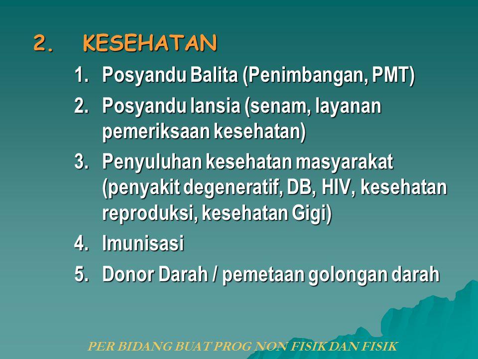 2. KESEHATAN 1.Posyandu Balita (Penimbangan, PMT) 2.Posyandu lansia (senam, layanan pemeriksaan kesehatan) 3.Penyuluhan kesehatan masyarakat (penyakit
