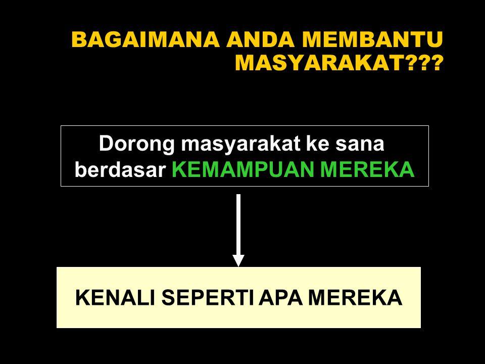 PROFIL MASYARAKAT PEDESAAN  Lingkungan masyarakat lokasi KKN > 70% pendidikan pdd Tamat + Tdk Tamat SD > 65% matapencaharian adl petani/buruh tani Petani tanpa lahan 50% Rata-rata luas lahan pertanian < 0.5 Ha Penduduk miskin Indonesia 49% ~ 108,78 juta  OVERVIEW Economi Masya Pedesaan Hasil gabah 0,5 Ha sawah = 2 musim x 2500 kg Nilai usaha = 5000 kg x Rp.