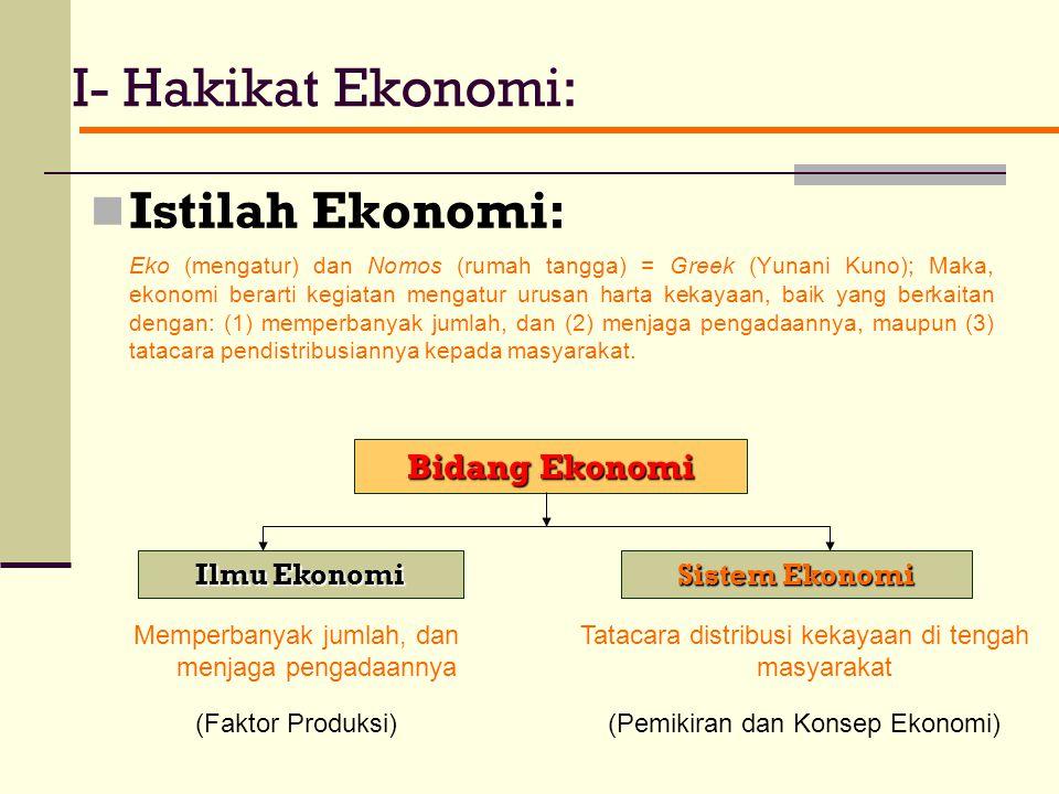 SISTEM EKONOMI ISLAM Oleh : Juniar Endrawanto, SE Disampaikan: Dalam Kuliah Ekonomi Islam Universitas Muhammadiyah Malang 2009