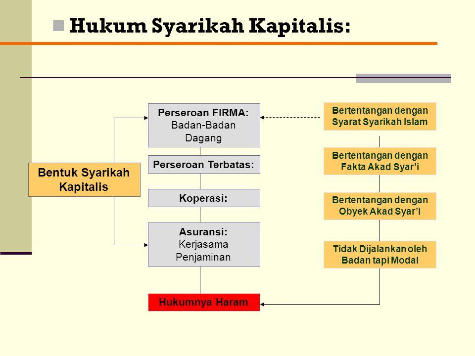 Syarikah 'Inan: Badan- Badan(+)Harta Syarikah Abdan: Badan-Badan(-)Harta Mudharabah: Badan(+)Harta Syarikah Wujuh: Badan-Badan(+)Harta Orang Lain Bada
