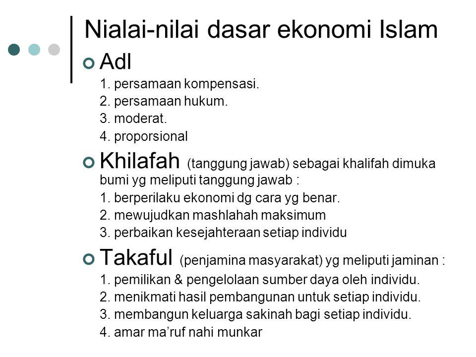 Moral sebagai pilar ekonomi Islam Nilai ekonomi Islam. konsisten, jujur, adil, santun, transparan dll. Prinsip ekonomi Islam. memenuhi kaedah-kaedah f