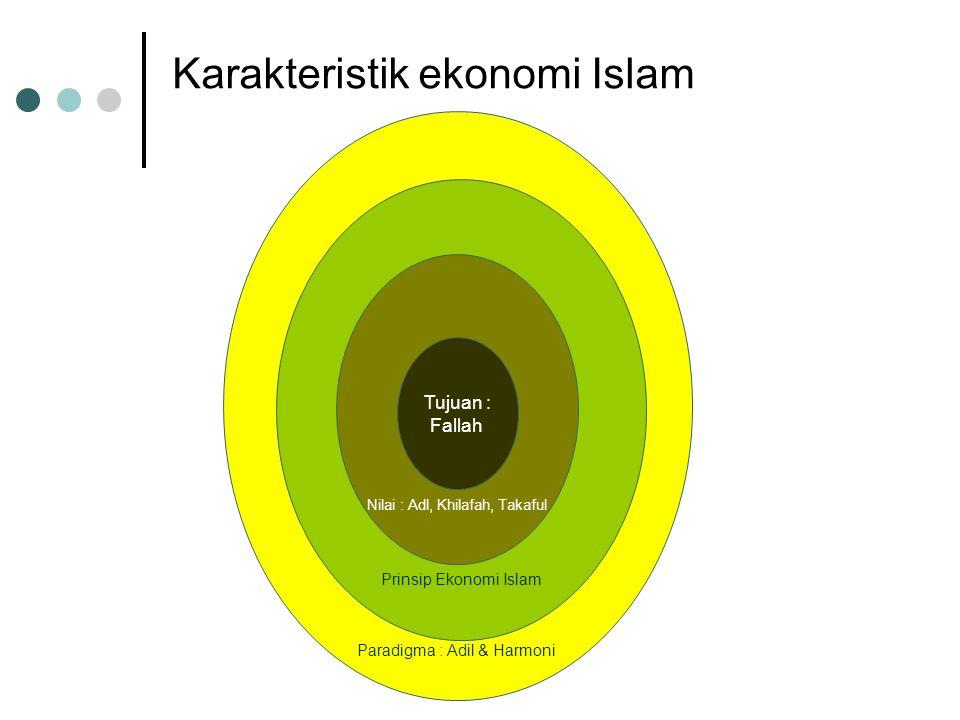 Paradigma ekonomi islam Pradigma berpikir & berperilaku (behaviour paradigm). adalah spirit dan pedoman masyarakat dalam berperilaku, yaitu nilai-nila