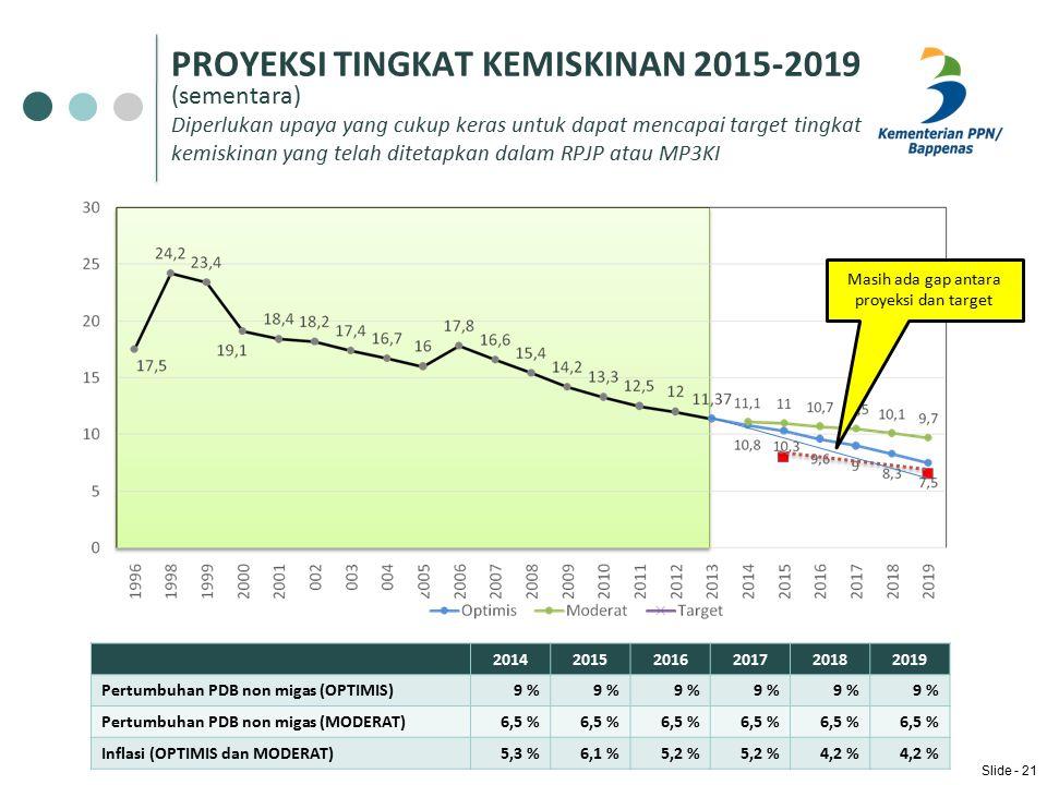 PROYEKSI TINGKAT KEMISKINAN 2015-2019 (sementara) Diperlukan upaya yang cukup keras untuk dapat mencapai target tingkat kemiskinan yang telah ditetapkan dalam RPJP atau MP3KI 201420152016201720182019 Pertumbuhan PDB non migas (OPTIMIS)9 % Pertumbuhan PDB non migas (MODERAT)6,5 % Inflasi (OPTIMIS dan MODERAT)5,3 %6,1 %5,2 % 4,2 % Masih ada gap antara proyeksi dan target Slide - 21