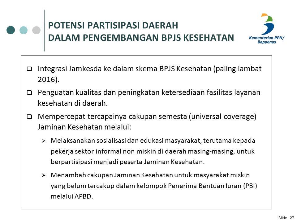 POTENSI PARTISIPASI DAERAH DALAM PENGEMBANGAN BPJS KESEHATAN  Integrasi Jamkesda ke dalam skema BPJS Kesehatan (paling lambat 2016).