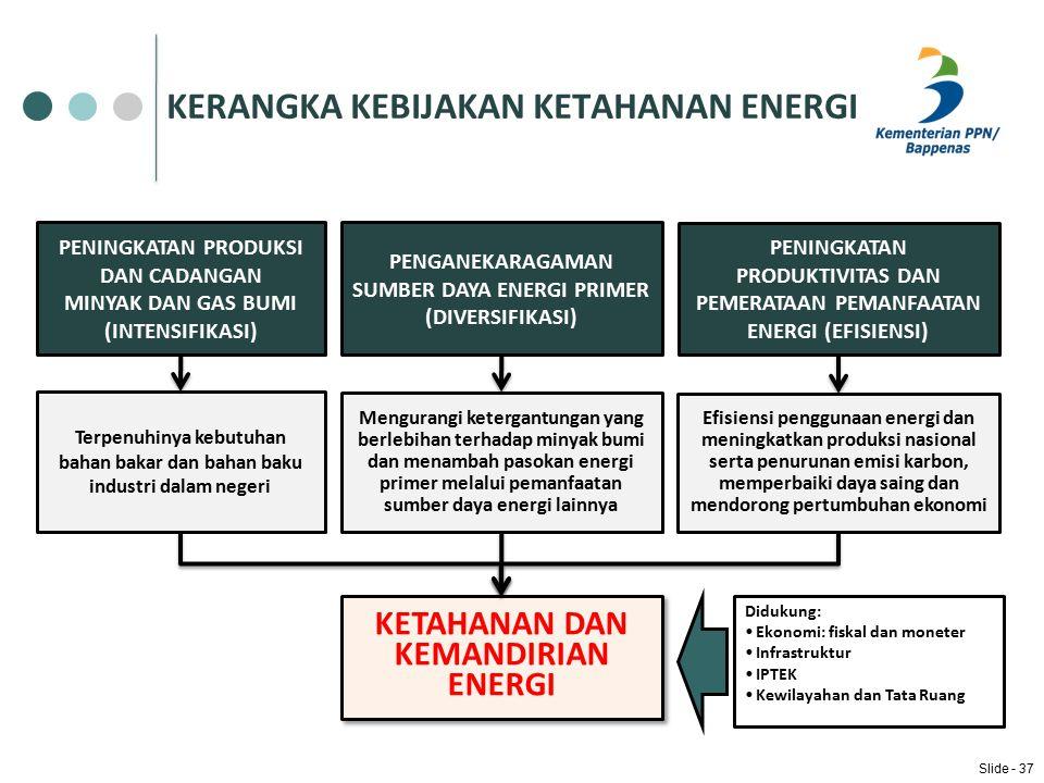 KERANGKA KEBIJAKAN KETAHANAN ENERGI PENINGKATAN PRODUKSI DAN CADANGAN MINYAK DAN GAS BUMI (INTENSIFIKASI) PENGANEKARAGAMAN SUMBER DAYA ENERGI PRIMER (DIVERSIFIKASI) PENINGKATAN PRODUKTIVITAS DAN PEMERATAAN PEMANFAATAN ENERGI (EFISIENSI) Terpenuhinya kebutuhan bahan bakar dan bahan baku industri dalam negeri Mengurangi ketergantungan yang berlebihan terhadap minyak bumi dan menambah pasokan energi primer melalui pemanfaatan sumber daya energi lainnya Efisiensi penggunaan energi dan meningkatkan produksi nasional serta penurunan emisi karbon, memperbaiki daya saing dan mendorong pertumbuhan ekonomi KETAHANAN DAN KEMANDIRIAN ENERGI Didukung: Ekonomi: fiskal dan moneter Infrastruktur IPTEK Kewilayahan dan Tata Ruang Slide - 37