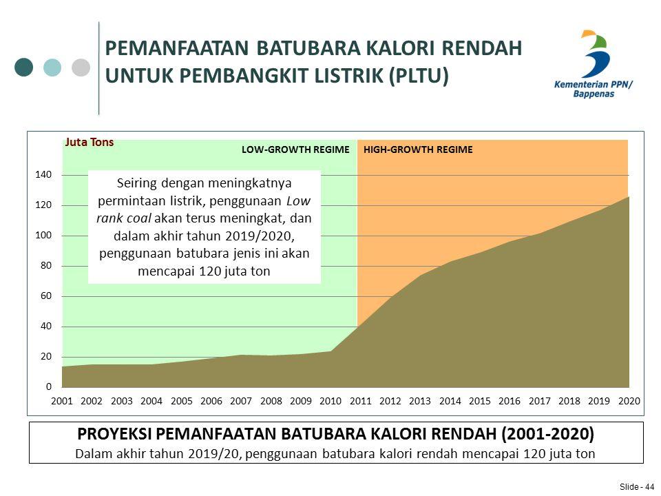 LOW-GROWTH REGIMEHIGH-GROWTH REGIME PROYEKSI PEMANFAATAN BATUBARA KALORI RENDAH (2001-2020) Dalam akhir tahun 2019/20, penggunaan batubara kalori rendah mencapai 120 juta ton Juta Tons PEMANFAATAN BATUBARA KALORI RENDAH UNTUK PEMBANGKIT LISTRIK (PLTU) Seiring dengan meningkatnya permintaan listrik, penggunaan Low rank coal akan terus meningkat, dan dalam akhir tahun 2019/2020, penggunaan batubara jenis ini akan mencapai 120 juta ton Slide - 44