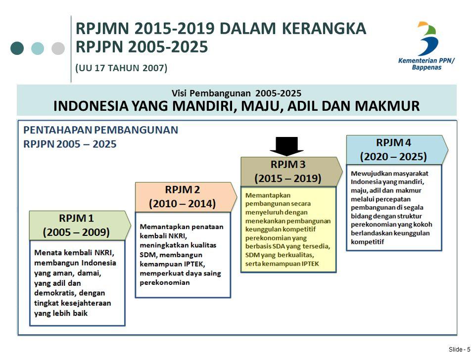 Visi Pembangunan 2005-2025 INDONESIA YANG MANDIRI, MAJU, ADIL DAN MAKMUR RPJMN 2015-2019 DALAM KERANGKA RPJPN 2005-2025 (UU 17 TAHUN 2007) Slide - 5