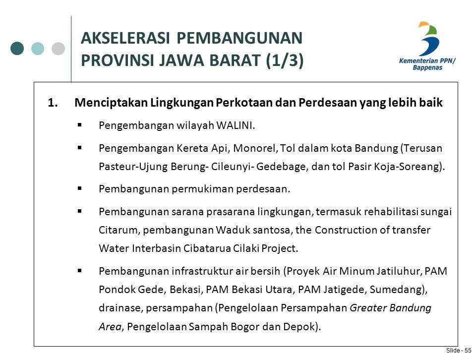 AKSELERASI PEMBANGUNAN PROVINSI JAWA BARAT (1/3) 1.Menciptakan Lingkungan Perkotaan dan Perdesaan yang lebih baik  Pengembangan wilayah WALINI.