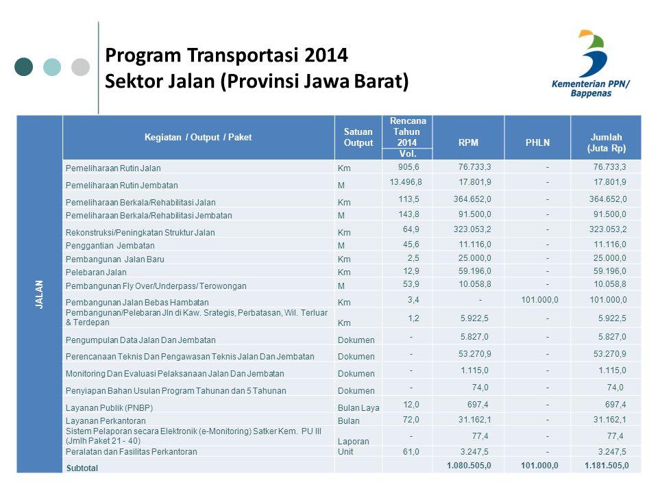 Program Transportasi 2014 Sektor Jalan (Provinsi Jawa Barat) JALAN Kegiatan / Output / Paket Satuan Output Rencana Tahun 2014 RPM PHLN Jumlah (Juta Rp) Vol.