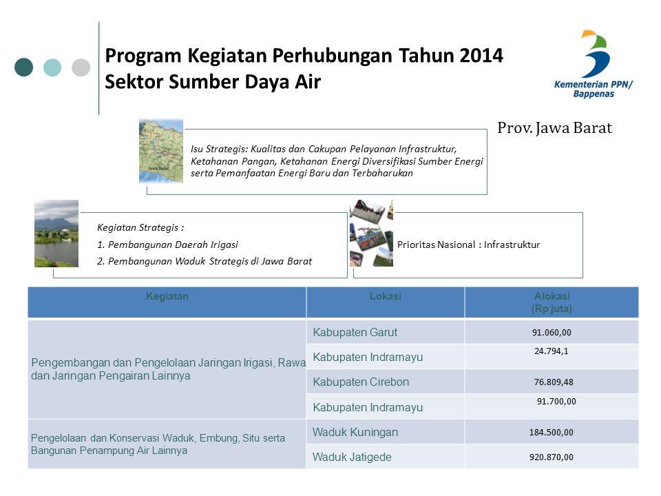 Program Kegiatan Perhubungan Tahun 2014 Sektor Sumber Daya Air Prov.