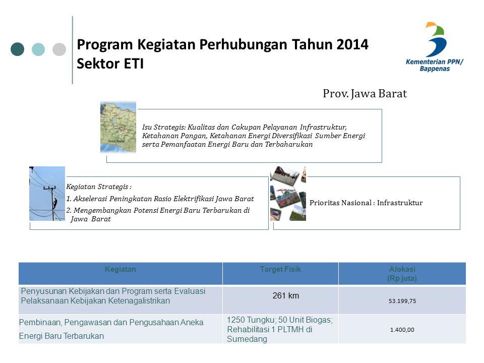 Program Kegiatan Perhubungan Tahun 2014 Sektor ETI Prov.