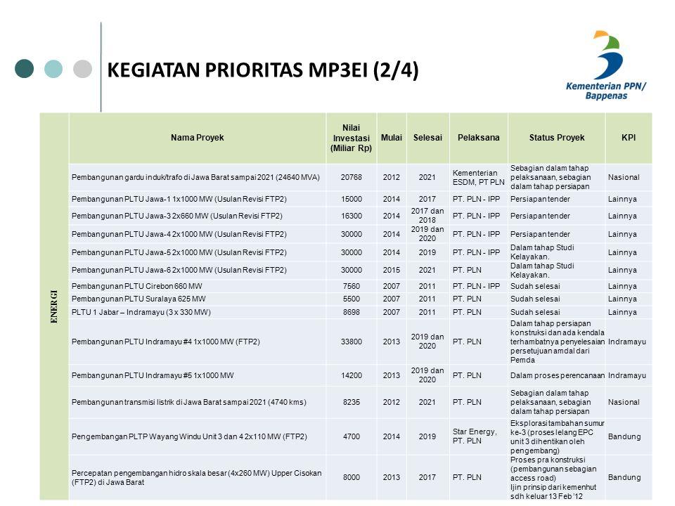 KEGIATAN PRIORITAS MP3EI (2/4) ENERGI Nama Proyek Nilai Investasi (Miliar Rp) MulaiSelesaiPelaksanaStatus ProyekKPI Pembangunan gardu induk/trafo di Jawa Barat sampai 2021 (24640 MVA)2076820122021 Kementerian ESDM, PT PLN Sebagian dalam tahap pelaksanaan, sebagian dalam tahap persiapan Nasional Pembangunan PLTU Jawa-1 1x1000 MW (Usulan Revisi FTP2)1500020142017PT.